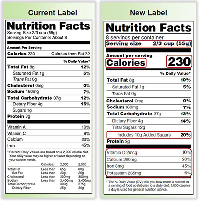 Picture of the current nutrition facts label next to the new nutrition facts label.