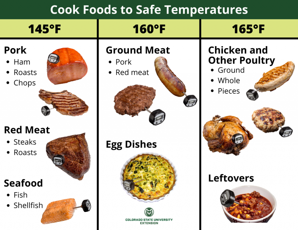 Cook foods to safe temperatures
